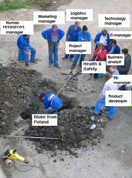 The Strategic Management of Pot Holes