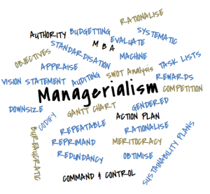 Managerialism art